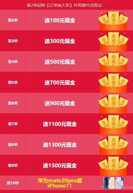 NO.5 婚博会多单礼.jpg